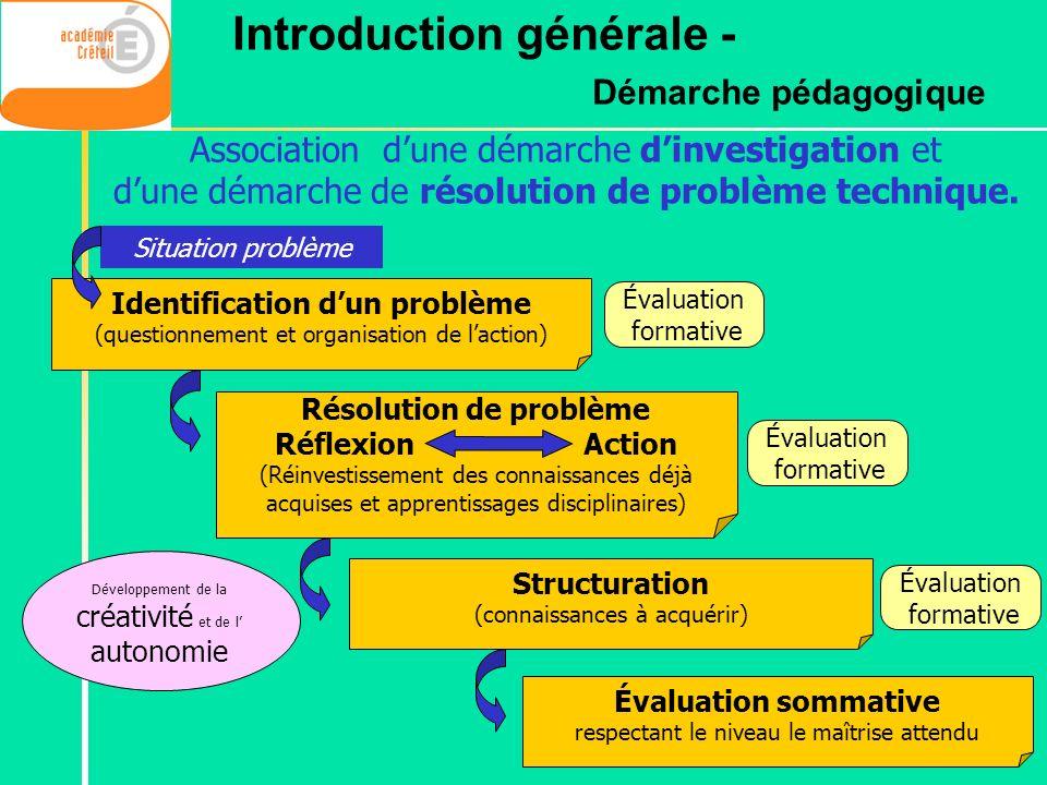 Situation problème Structuration (connaissances à acquérir) Évaluation formative Identification dun problème (questionnement et organisation de lactio