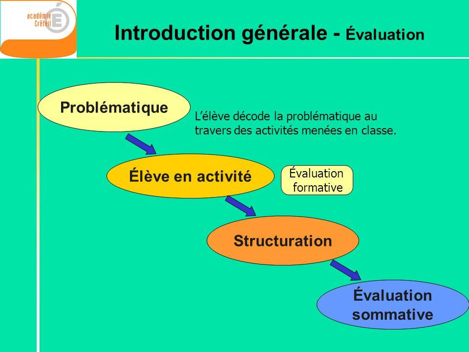 Élève en activité Problématique Structuration Évaluation sommative Lélève décode la problématique au travers des activités menées en classe. Introduct