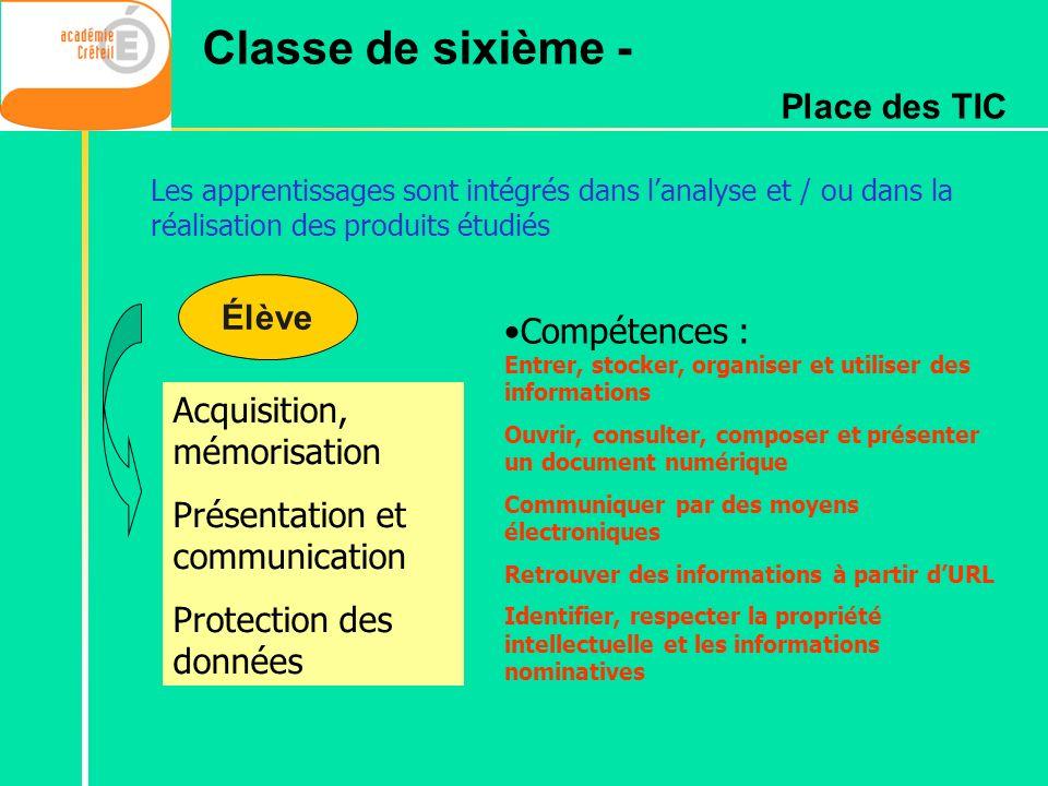 Compétences : Entrer, stocker, organiser et utiliser des informations Ouvrir, consulter, composer et présenter un document numérique Communiquer par d