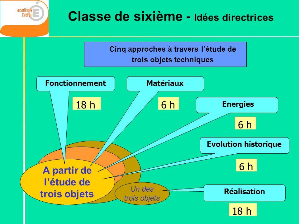 Cinq approches à travers létude de trois objets techniques Classe de sixième - Idées directrices 18 h 6 h A partir de létude de trois objets Un des tr