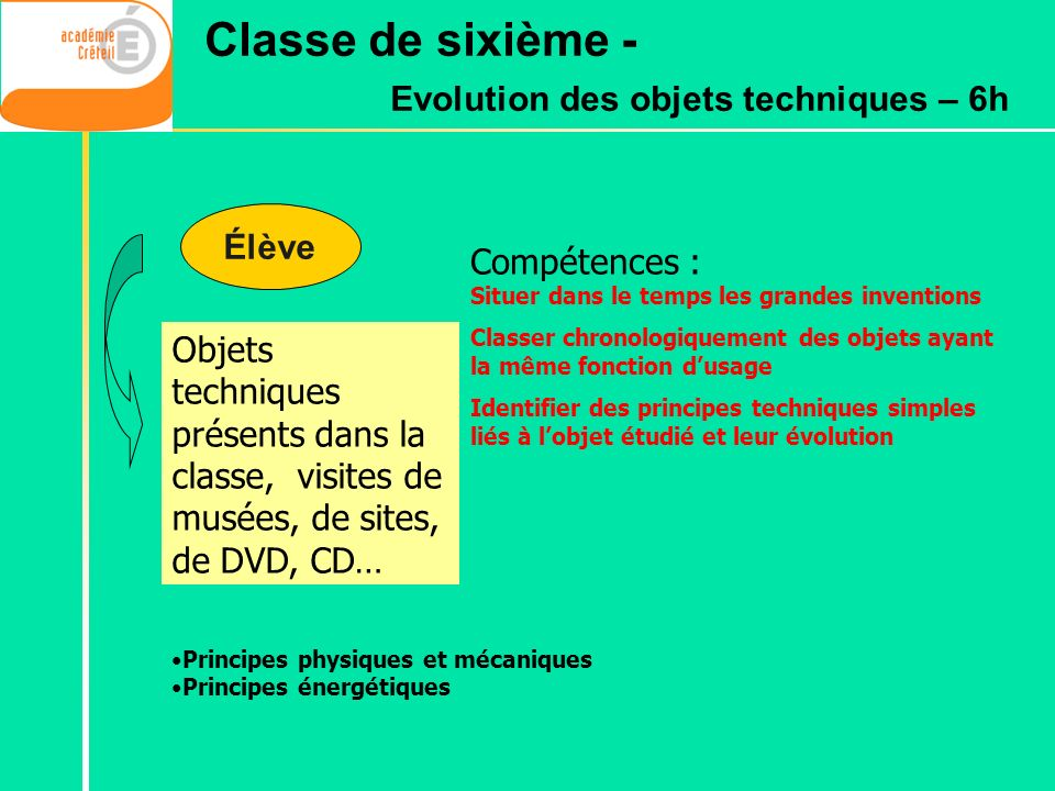 Compétences : Situer dans le temps les grandes inventions Classer chronologiquement des objets ayant la même fonction dusage Identifier des principes