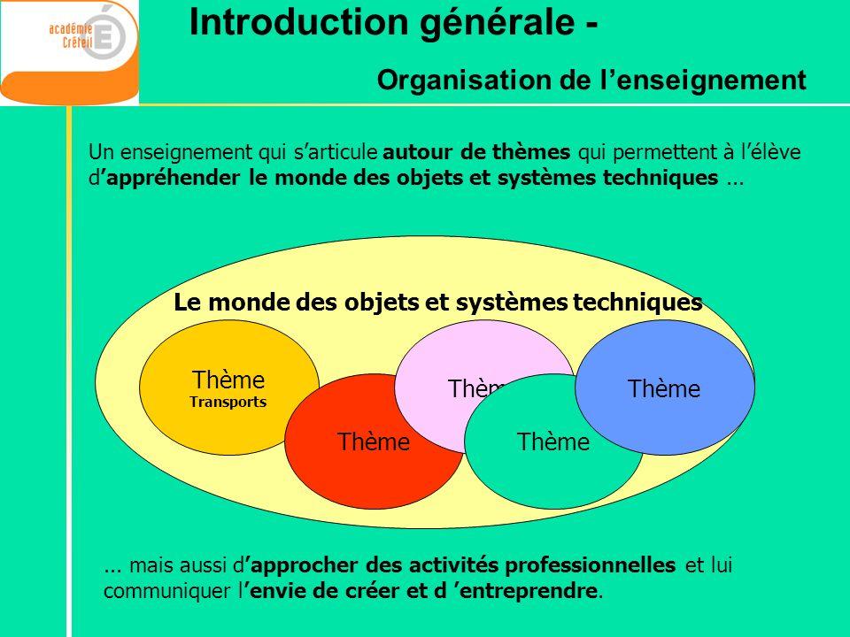 Thème Transports Le monde des objets et systèmes techniques Introduction générale - Organisation de lenseignement Thème Un enseignement qui sarticule