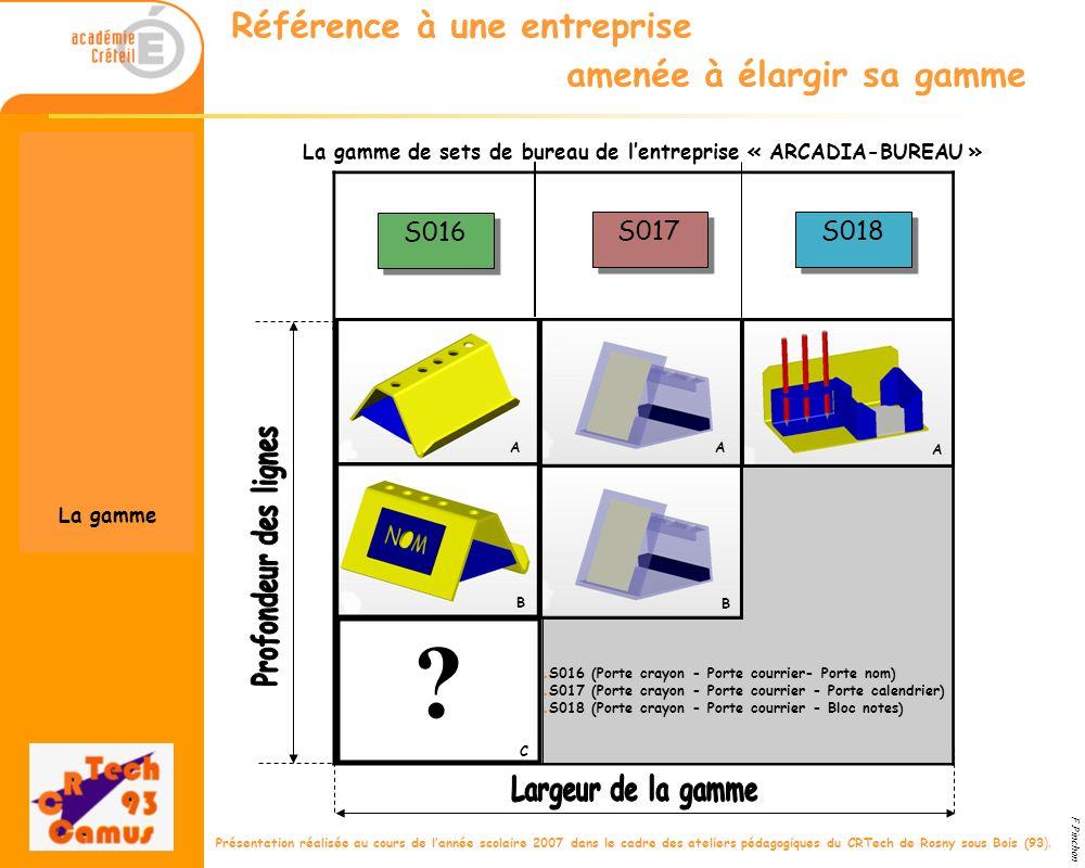 1Thèmes retenus.2Pourquoi . 3Cadre du projet 4Le projet 5 Site ressources 6 Remerciements.