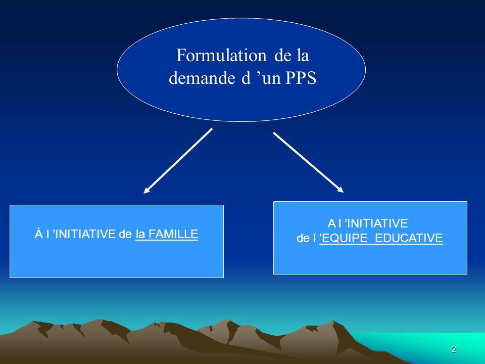 3 Léquipe éducative de lécole Réunie par le directeur souhaite que soit élaboré un Projet Personnalisé de Scolarisation (PPS) pour un élève Etape n°1