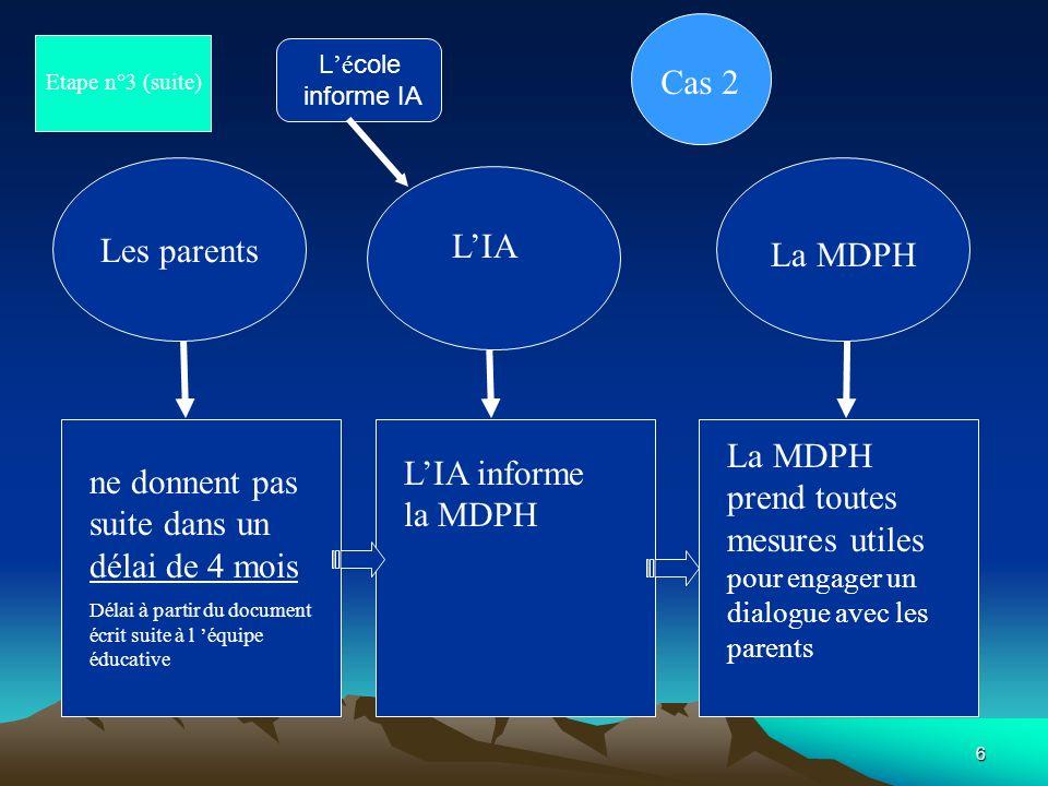 6 Cas 2 ne donnent pas suite dans un délai de 4 mois Délai à partir du document écrit suite à l équipe éducative Les parents LIA LIA informe la MDPH La MDPH La MDPH prend toutes mesures utiles pour engager un dialogue avec les parents Etape n°3 (suite) L é cole informe IA