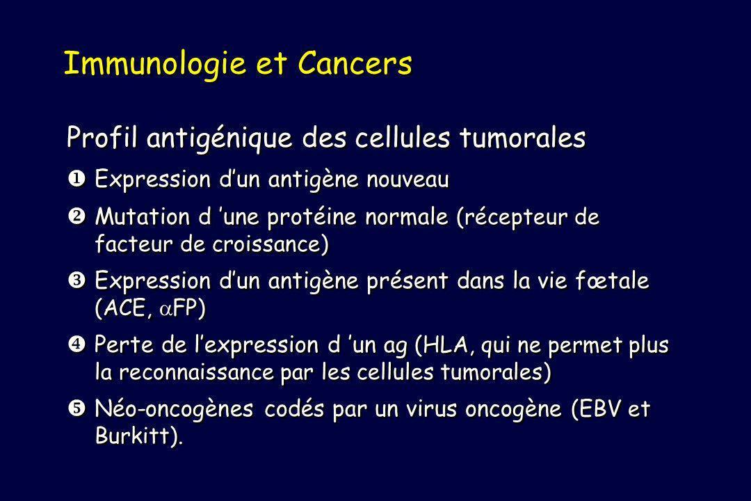 Immunologie et Cancers Profil antigénique des cellules tumorales Expression dun antigène nouveau Mutation d une protéine normale (récepteur de facteur de croissance) Expression dun antigène présent dans la vie fœtale (ACE, FP) Perte de lexpression d un ag (HLA, qui ne permet plus la reconnaissance par les cellules tumorales) Néo-oncogènes codés par un virus oncogène (EBV et Burkitt).