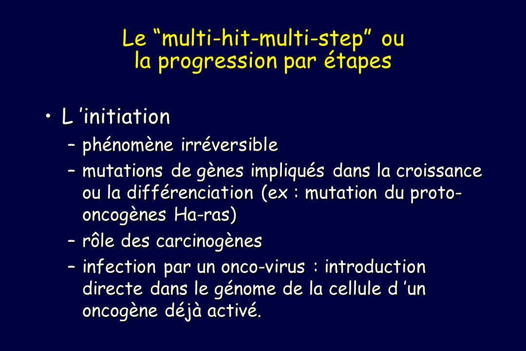 Le multi-hit-multi-step ou la progression par étapes L initiation –phénomène irréversible –mutations de gènes impliqués dans la croissance ou la différenciation (ex : mutation du proto- oncogènes Ha-ras) –rôle des carcinogènes –infection par un onco-virus : introduction directe dans le génome de la cellule d un oncogène déjà activé.
