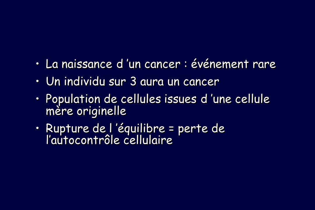La naissance d un cancer : événement rare Un individu sur 3 aura un cancer Population de cellules issues d une cellule mère originelle Rupture de l éq