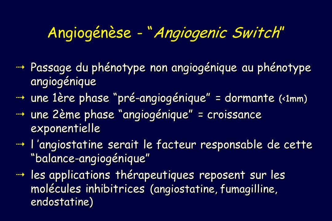 Passage du phénotype non angiogénique au phénotype angiogénique une 1ère phase pré-angiogénique = dormante (<1mm) une 2ème phase angiogénique = croissance exponentielle l angiostatine serait le facteur responsable de cette balance-angiogénique les applications thérapeutiques reposent sur les molécules inhibitrices (angiostatine, fumagilline, endostatine) Passage du phénotype non angiogénique au phénotype angiogénique une 1ère phase pré-angiogénique = dormante (<1mm) une 2ème phase angiogénique = croissance exponentielle l angiostatine serait le facteur responsable de cette balance-angiogénique les applications thérapeutiques reposent sur les molécules inhibitrices (angiostatine, fumagilline, endostatine) Angiogénèse - Angiogenic Switch