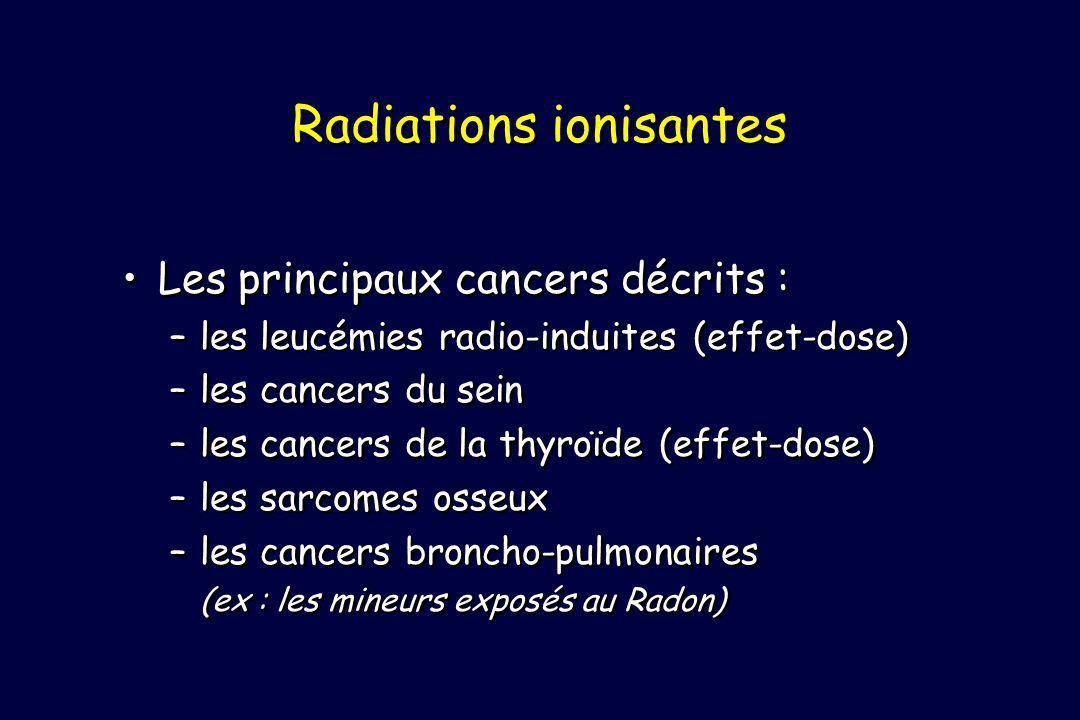 Radiations ionisantes Les principaux cancers décrits : –les leucémies radio-induites (effet-dose) –les cancers du sein –les cancers de la thyroïde (effet-dose) –les sarcomes osseux –les cancers broncho-pulmonaires (ex : les mineurs exposés au Radon) Les principaux cancers décrits : –les leucémies radio-induites (effet-dose) –les cancers du sein –les cancers de la thyroïde (effet-dose) –les sarcomes osseux –les cancers broncho-pulmonaires (ex : les mineurs exposés au Radon)