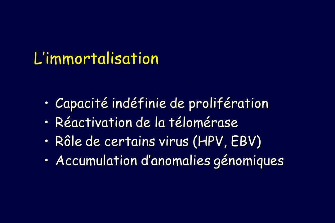 Limmortalisation Capacité indéfinie de prolifération Réactivation de la télomérase Rôle de certains virus (HPV, EBV) Accumulation danomalies génomiques Capacité indéfinie de prolifération Réactivation de la télomérase Rôle de certains virus (HPV, EBV) Accumulation danomalies génomiques