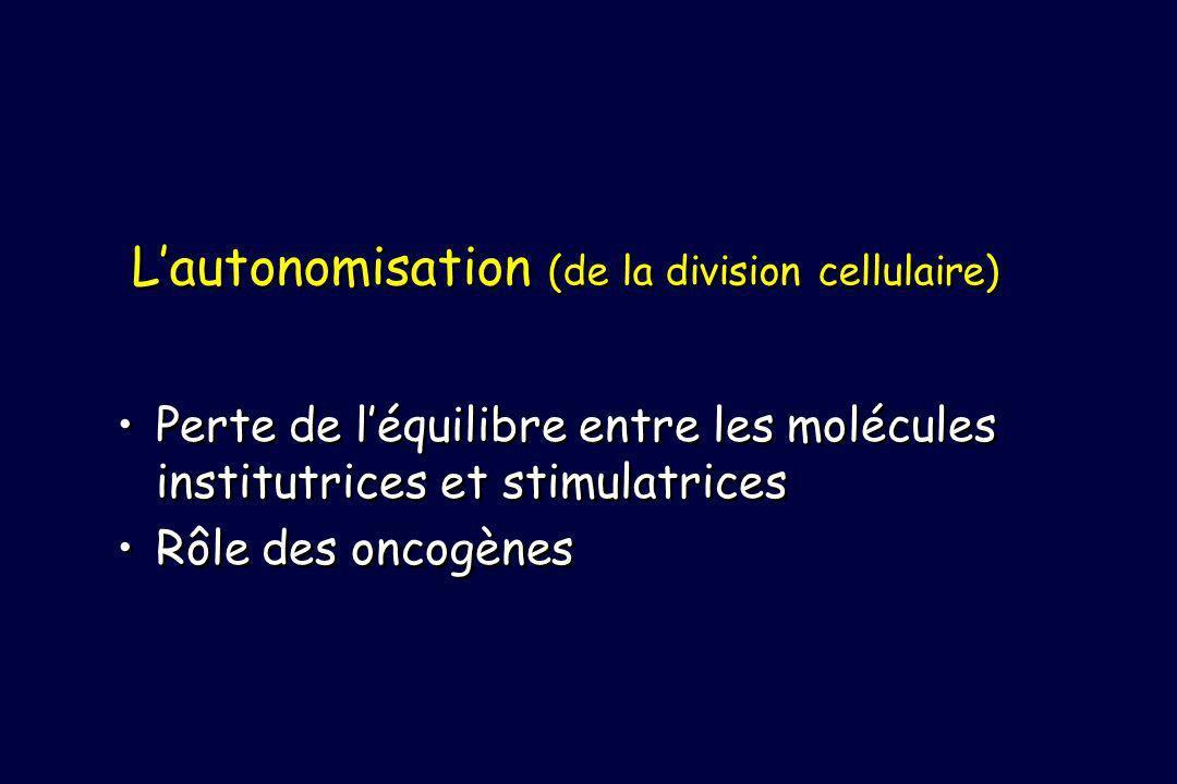Lautonomisation (de la division cellulaire) Perte de léquilibre entre les molécules institutrices et stimulatrices Rôle des oncogènes Perte de léquilibre entre les molécules institutrices et stimulatrices Rôle des oncogènes