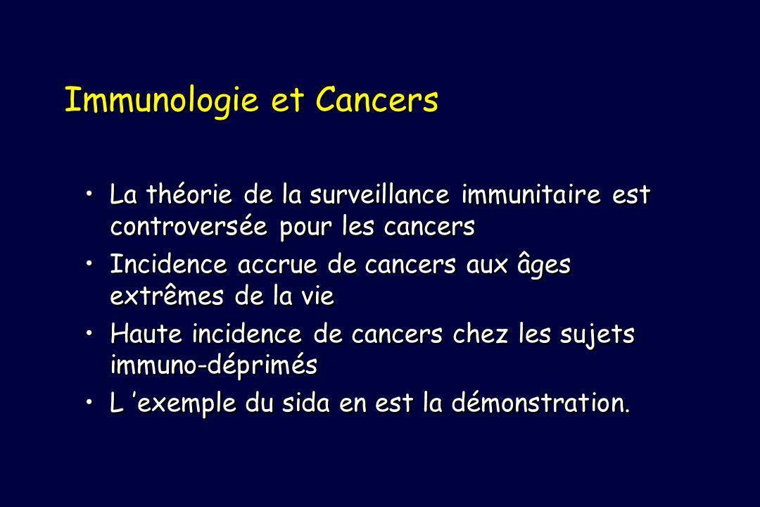Immunologie et Cancers La théorie de la surveillance immunitaire est controversée pour les cancers Incidence accrue de cancers aux âges extrêmes de la vie Haute incidence de cancers chez les sujets immuno-déprimés L exemple du sida en est la démonstration.