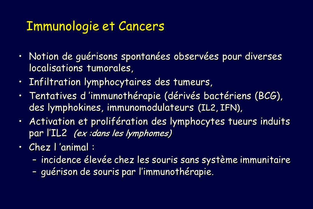 Immunologie et Cancers Notion de guérisons spontanées observées pour diverses localisations tumorales, Infiltration lymphocytaires des tumeurs, Tentatives d immunothérapie (dérivés bactériens (BCG), des lymphokines, immunomodulateurs (IL2, IFN), Activation et prolifération des lymphocytes tueurs induits par lIL2 (ex :dans les lymphomes) Chez l animal : –incidence élevée chez les souris sans système immunitaire –guérison de souris par limmunothérapie.