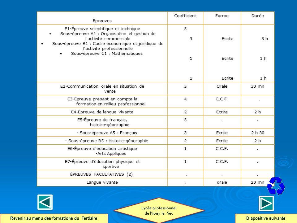 EpreuvesCoefficientFormeDurée E1-Épreuve scientifique et technique Sous-épreuve A1 : Organisation et gestion de l'activité commerciale Sous-épreuve A1