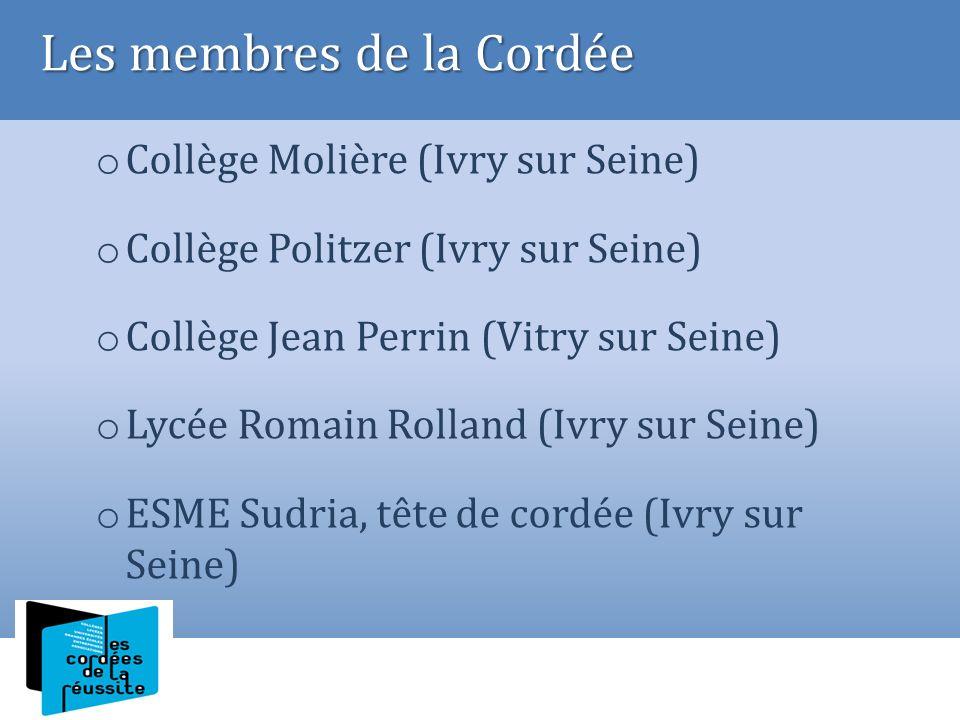 o Collège Molière (Ivry sur Seine) o Collège Politzer (Ivry sur Seine) o Collège Jean Perrin (Vitry sur Seine) o Lycée Romain Rolland (Ivry sur Seine)