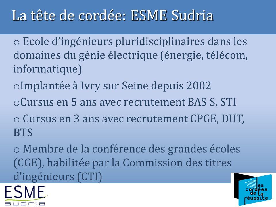 o Ecole dingénieurs pluridisciplinaires dans les domaines du génie électrique (énergie, télécom, informatique) o Implantée à Ivry sur Seine depuis 200