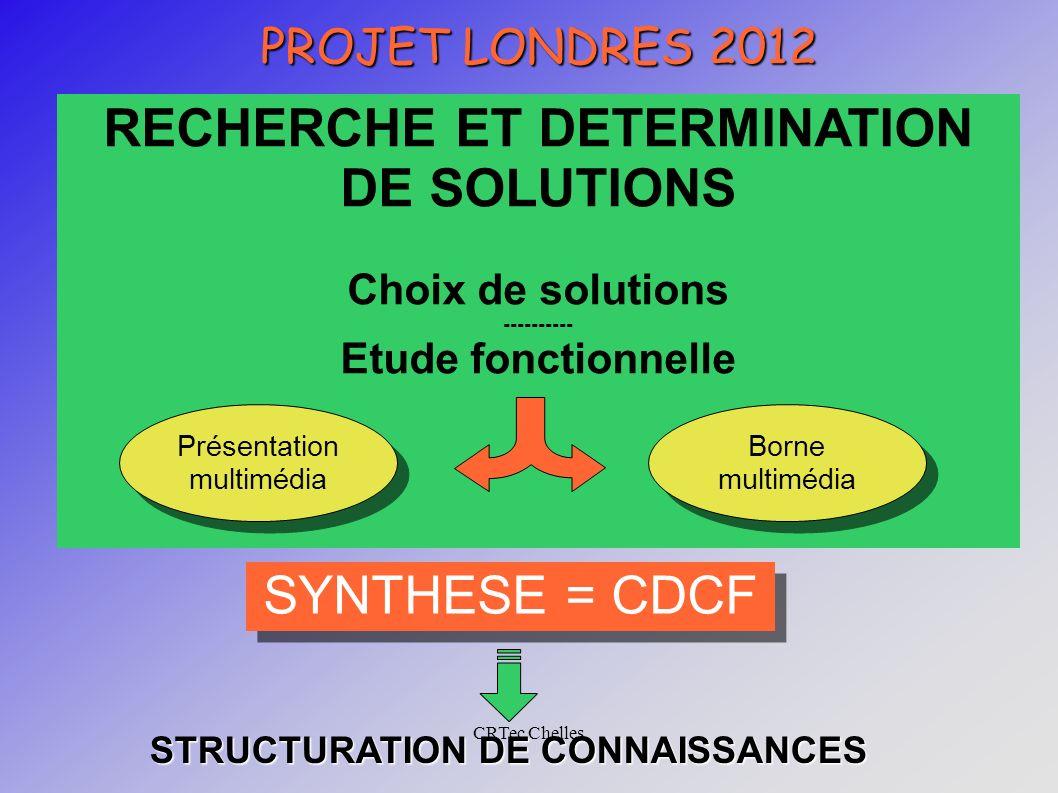 CRTec Chelles PROJET LONDRES 2012 RECHERCHE ET DETERMINATION DE SOLUTIONS Choix de solutions ---------- Etude fonctionnelle SYNTHESE = CDCF STRUCTURATION DE CONNAISSANCES Présentation multimédia Borne multimédia