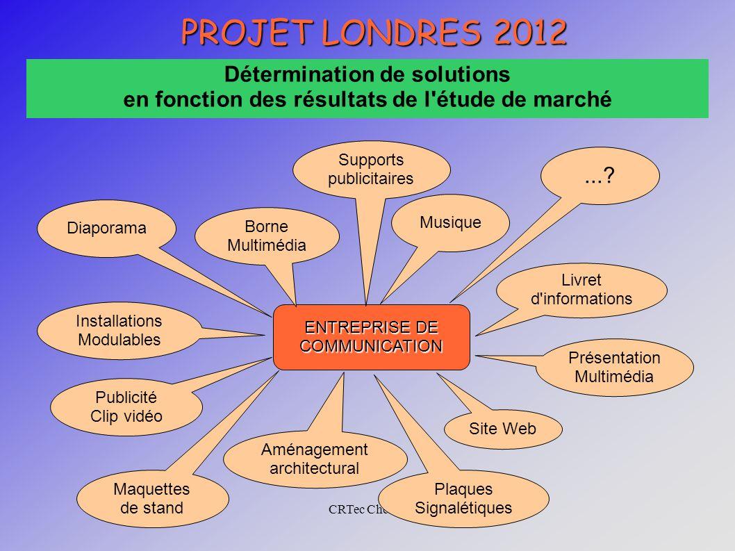 CRTec Chelles PROJET LONDRES 2012 Détermination de solutions en fonction des résultats de l'étude de marché ENTREPRISE DE COMMUNICATION Livret d'infor