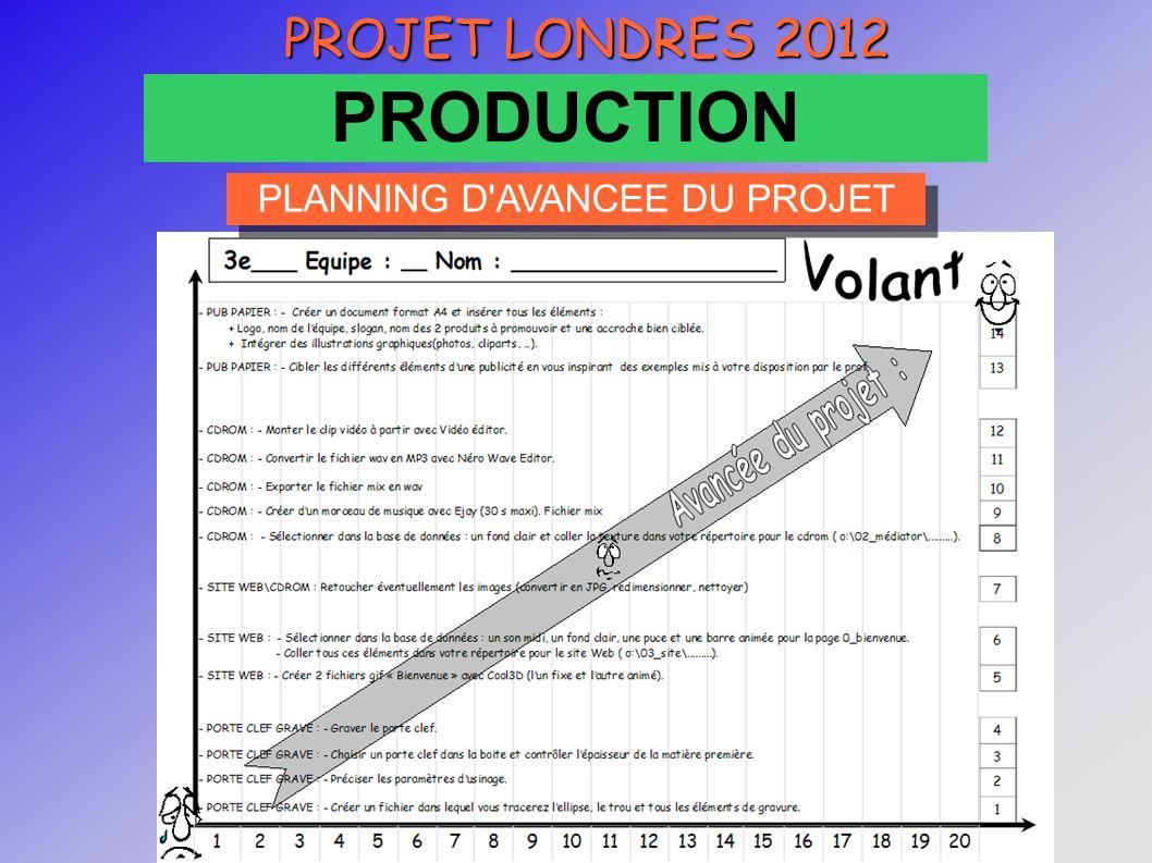 CRTec Chelles PROJET LONDRES 2012 PRODUCTION PLANNING D'AVANCEE DU PROJET