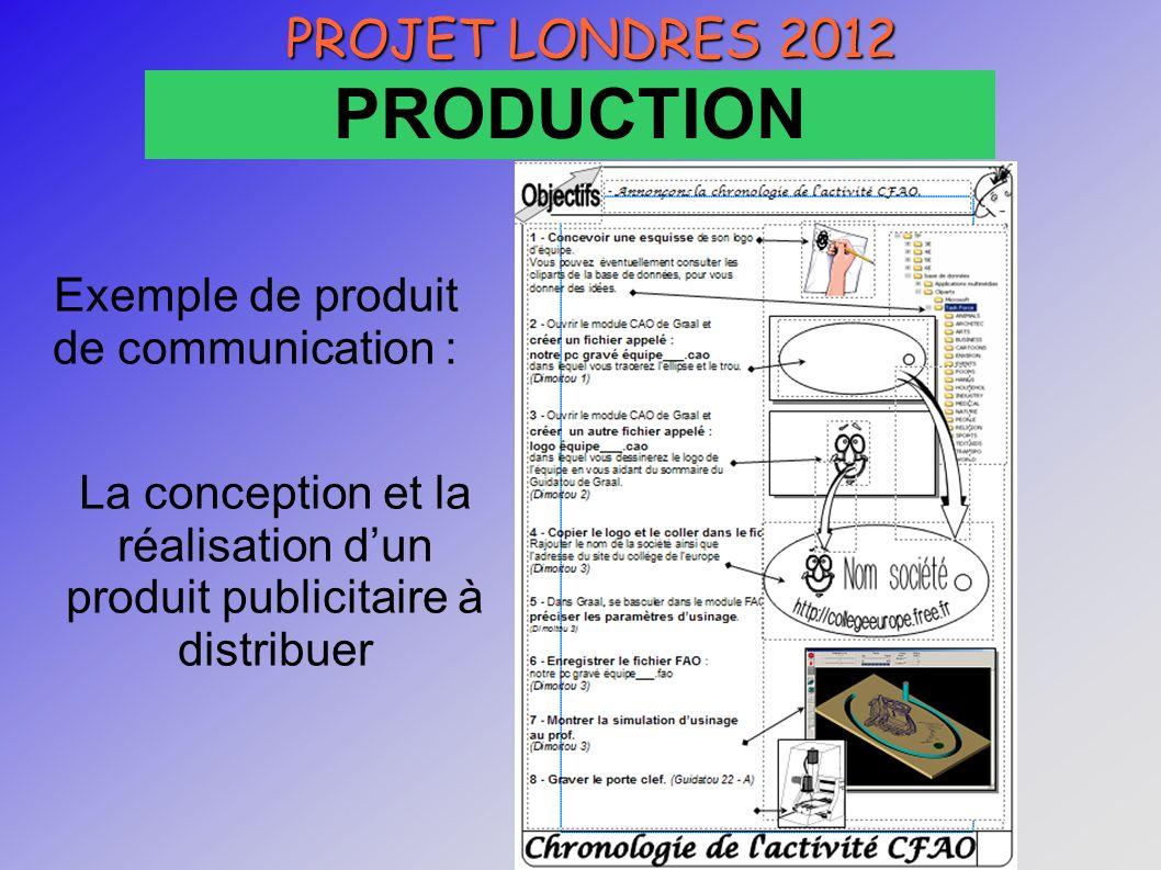 CRTec Chelles Exemple de produit de communication : La conception et la réalisation dun produit publicitaire à distribuer PROJET LONDRES 2012 PRODUCTI