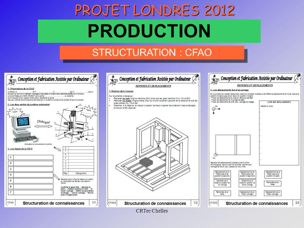 CRTec Chelles PROJET LONDRES 2012 PRODUCTION STRUCTURATION : CFAO