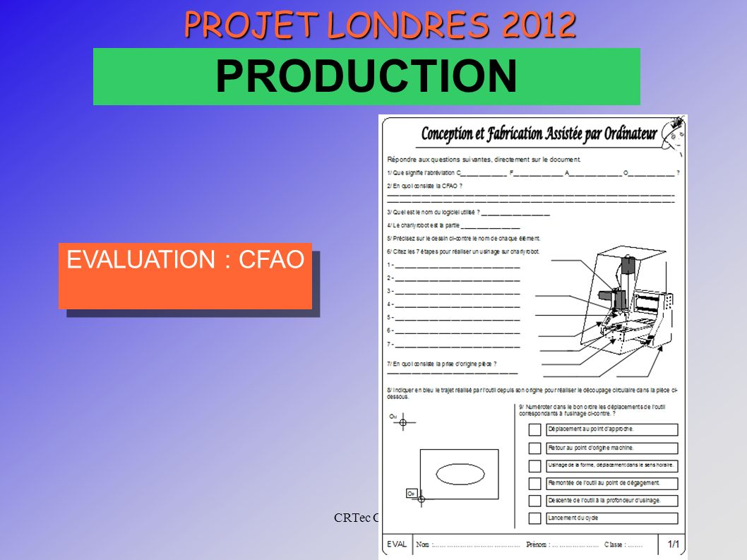 CRTec Chelles PROJET LONDRES 2012 PRODUCTION EVALUATION : CFAO