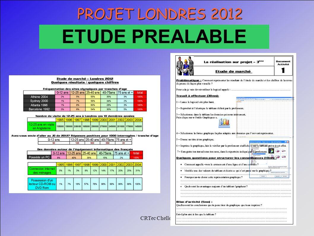 CRTec Chelles PROJET LONDRES 2012 ETUDE PREALABLE