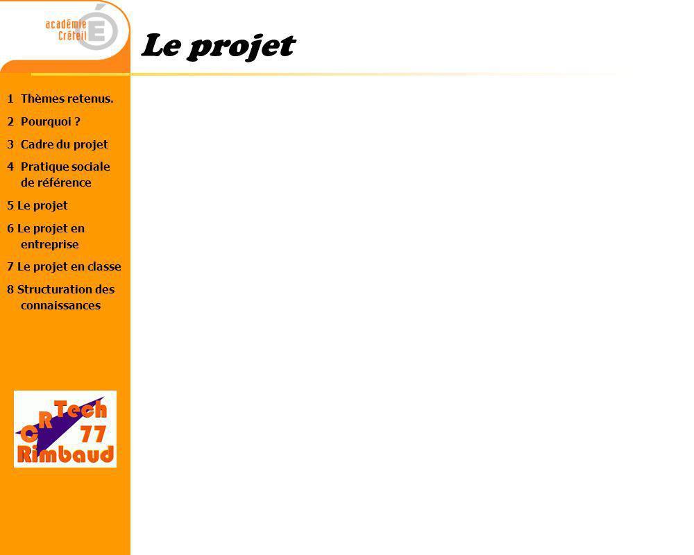 1Thèmes retenus. 2Pourquoi ? 3Cadre du projet 4Pratique sociale de référence 5 Le projet 6 Le projet en entreprise 7 Le projet en classe 8 Structurati