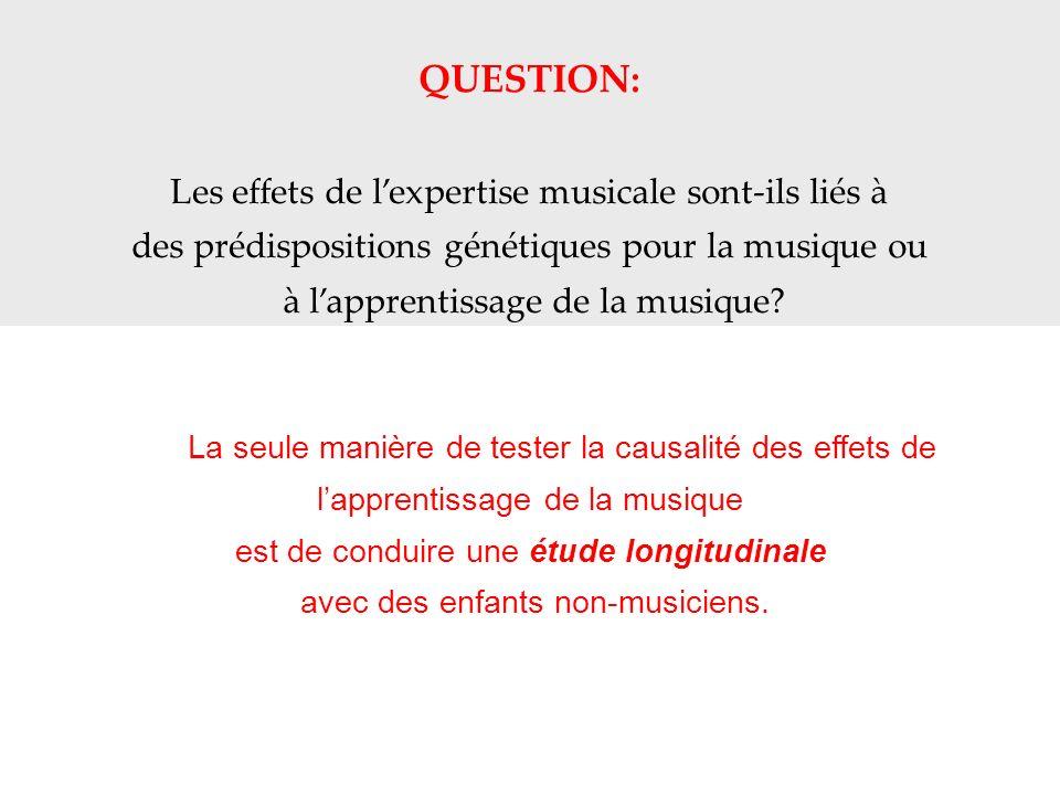QUESTION: Les effets de lexpertise musicale sont-ils liés à des prédispositions génétiques pour la musique ou à lapprentissage de la musique? La seule