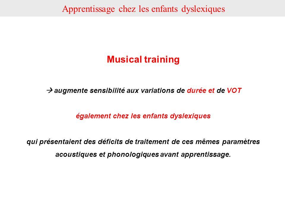 Musical training augmente sensibilité aux variations de durée et de VOT également chez les enfants dyslexiques qui présentaient des déficits de traite