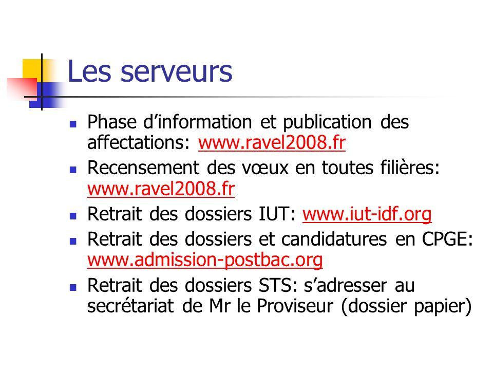 Les serveurs Phase dinformation et publication des affectations: www.ravel2008.frwww.ravel2008.fr Recensement des vœux en toutes filières: www.ravel20