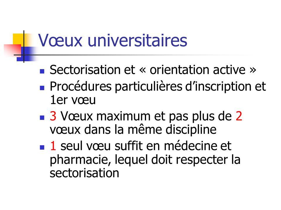 Vœux universitaires Sectorisation et « orientation active » Procédures particulières dinscription et 1er vœu 3 Vœux maximum et pas plus de 2 vœux dans