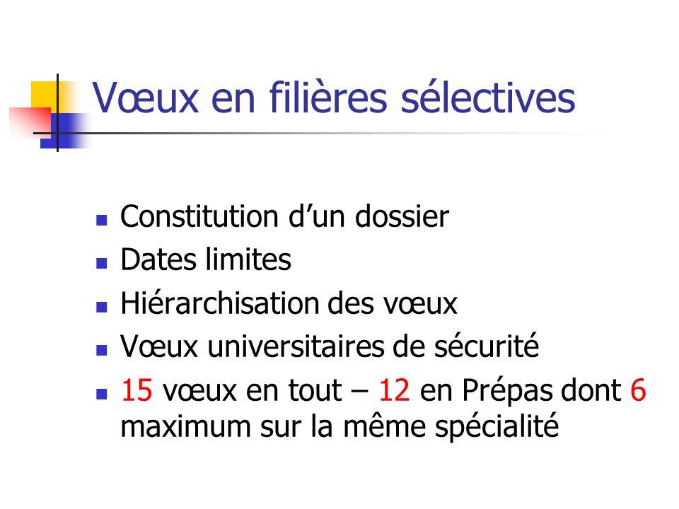 Vœux en filières sélectives Constitution dun dossier Dates limites Hiérarchisation des vœux Vœux universitaires de sécurité 15 vœux en tout – 12 en Pr