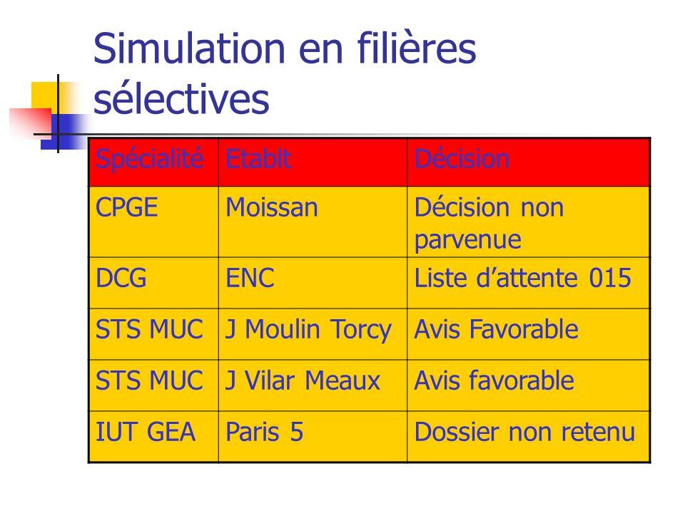 Simulation en filières sélectives SpécialitéEtabltDécision CPGEMoissanDécision non parvenue DCGENCListe dattente 015 STS MUCJ Moulin TorcyAvis Favorab