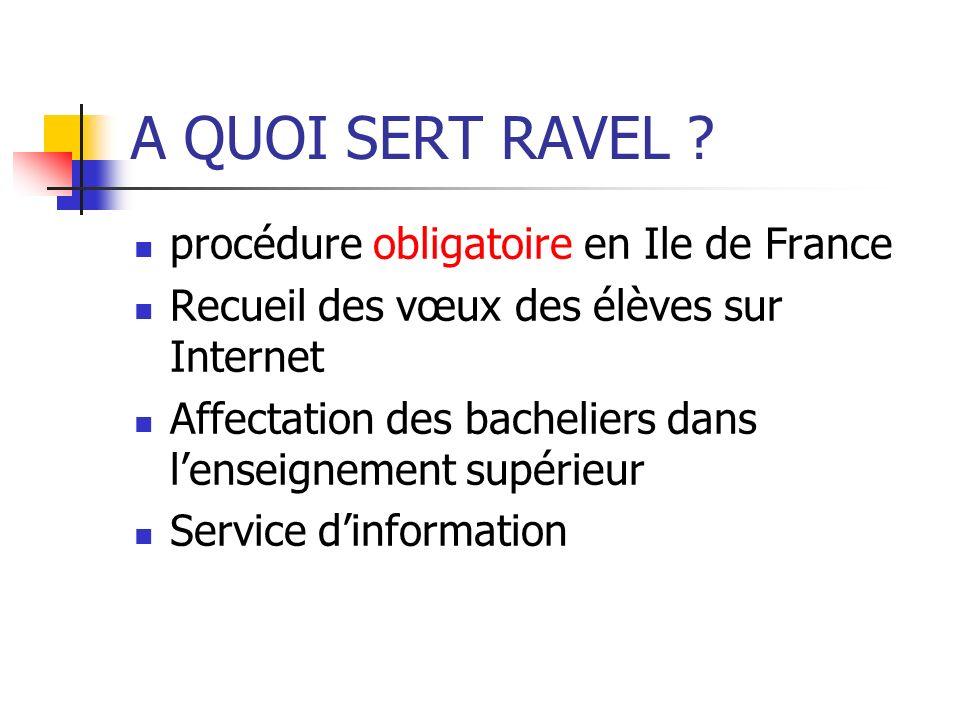 A QUOI SERT RAVEL ? procédure obligatoire en Ile de France Recueil des vœux des élèves sur Internet Affectation des bacheliers dans lenseignement supé