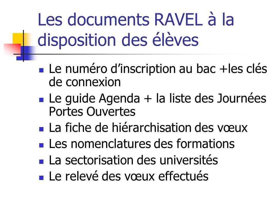 Les documents RAVEL à la disposition des élèves Le numéro dinscription au bac +les clés de connexion Le guide Agenda + la liste des Journées Portes Ou
