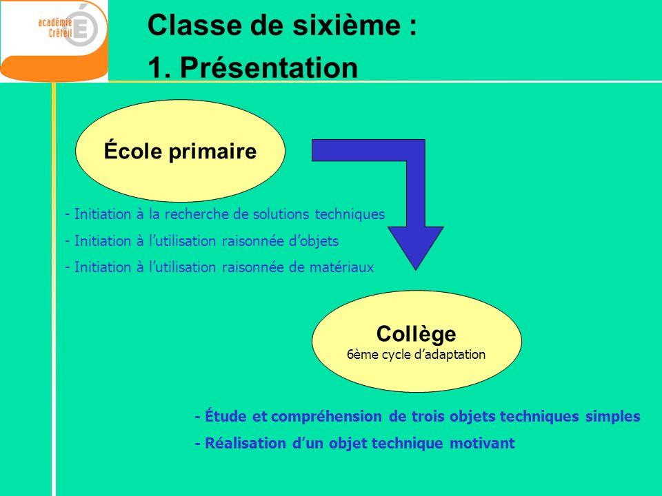 École primaire Collège 6ème cycle dadaptation - Initiation à la recherche de solutions techniques - Initiation à lutilisation raisonnée dobjets - Init