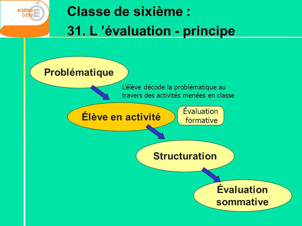 Élève en activité Problématique Structuration Évaluation sommative Lélève décode la problématique au travers des activités menées en classe Classe de