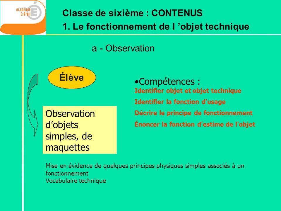 Compétences : Identifier objet et objet technique Identifier la fonction dusage Décrire le principe de fonctionnement Énoncer la fonction destime de l