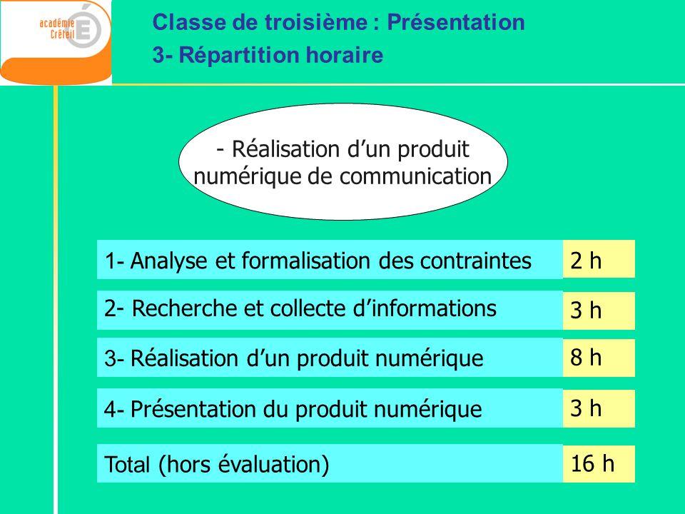 1- Analyse et formalisation des contraintes 2- Recherche et collecte dinformations 3- Réalisation dun produit numérique 4- Présentation du produit num