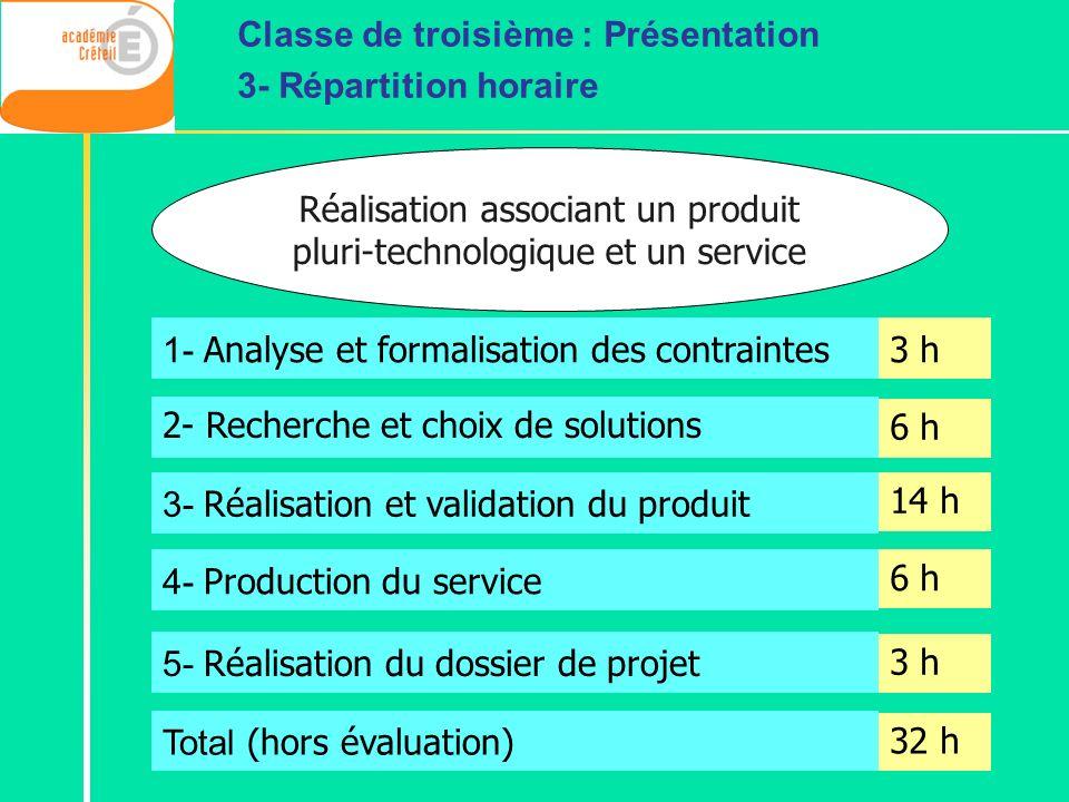 1- Analyse et formalisation des contraintes 2- Recherche et choix de solutions 3- Réalisation et validation du produit 4- Production du service 3 h 6