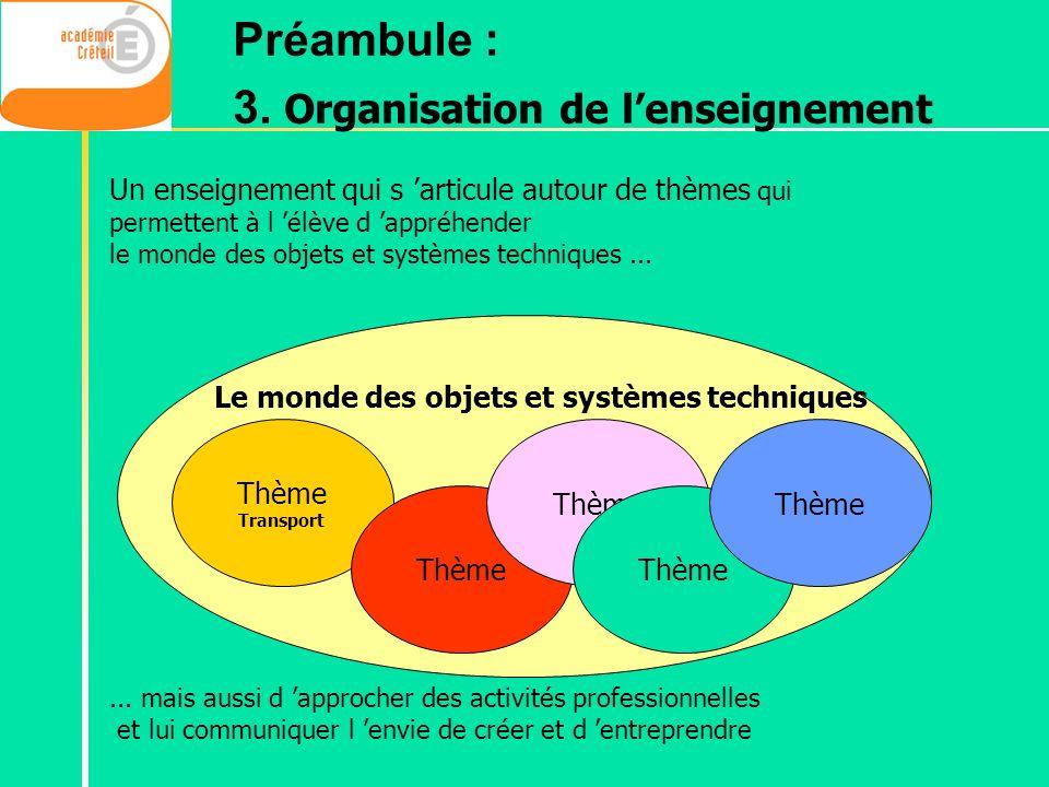Thème Transport Le monde des objets et systèmes techniques Préambule : 3. Organisation de lenseignement Thème Un enseignement qui s articule autour de