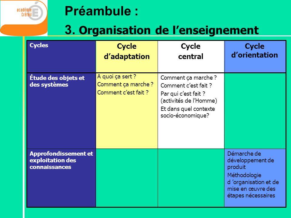 Cycles Approfondissement et exploitation des connaissances Étude des objets et des systèmes Démarche de développement de produit Méthodologie d organi