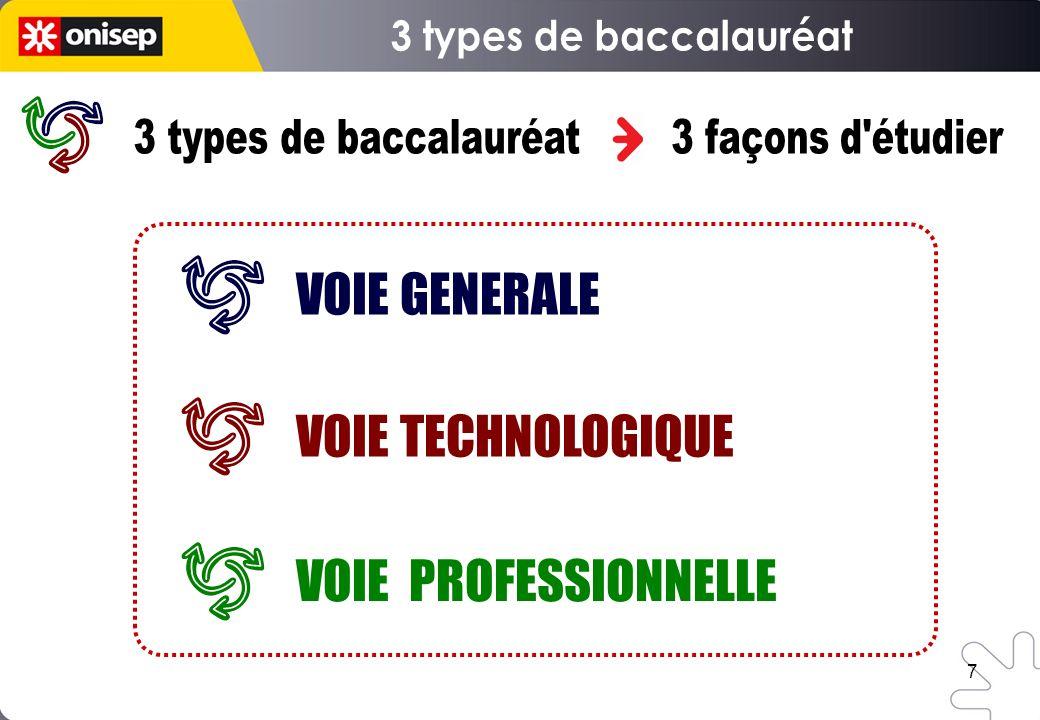 VOIE GENERALE VOIE PROFESSIONNELLE VOIE TECHNOLOGIQUE 7