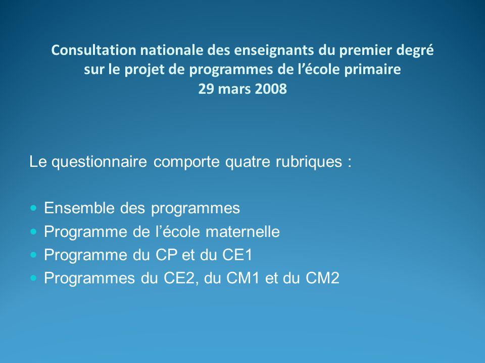 Consultation nationale des enseignants du premier degré sur le projet de programmes de lécole primaire 29 mars 2008 Le questionnaire comporte quatre rubriques : Ensemble des programmes Programme de lécole maternelle Programme du CP et du CE1 Programmes du CE2, du CM1 et du CM2