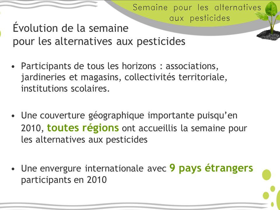 Évolution de la semaine pour les alternatives aux pesticides Participants de tous les horizons : associations, jardineries et magasins, collectivités territoriale, institutions scolaires.