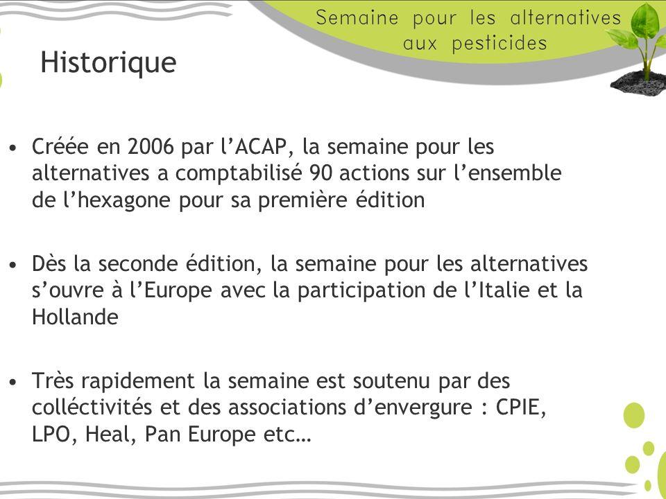 Historique Créée en 2006 par lACAP, la semaine pour les alternatives a comptabilisé 90 actions sur lensemble de lhexagone pour sa première édition Dès