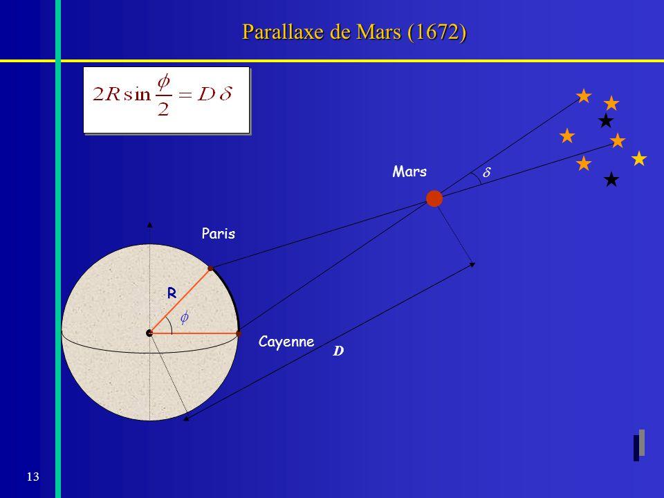 14 Distance avec Vénus : méthode de Halley a a b b c c Les positions relatives des cordes donnent la parallaxe de Vénus On remplace une mesure d angle par une mesure de temps