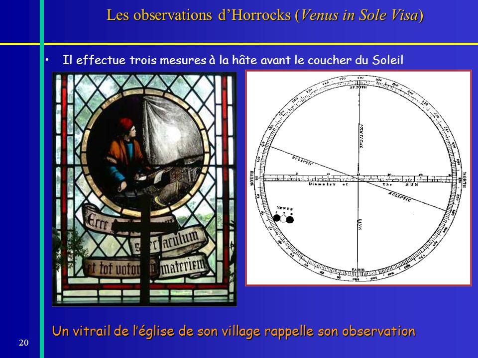 21 Visibilité du passage du 6 juin 1761 Projection de Hammer